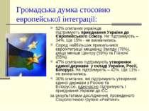 Громадська думка стосовно европейської інтеграції: 52% опитаних українців під...