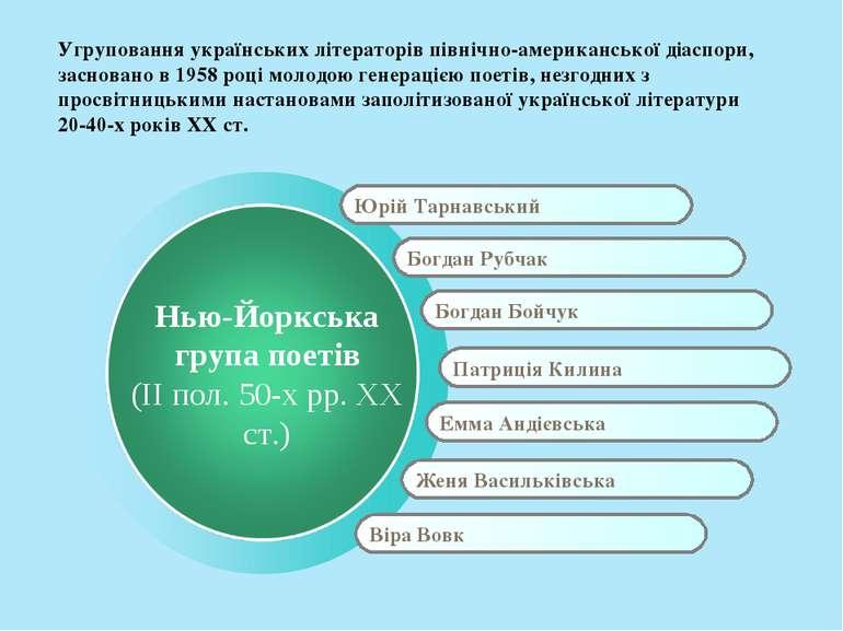 Угруповання українських літераторів північно-американської діаспори, заснован...