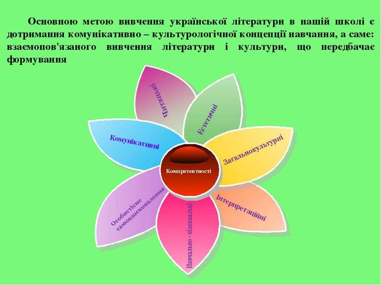 Основною метою вивчення української літератури в нашій школі є дотримання ком...