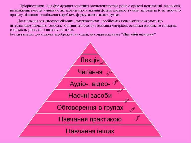 Дослідження західноєвропейських , американських і російських психологів показ...