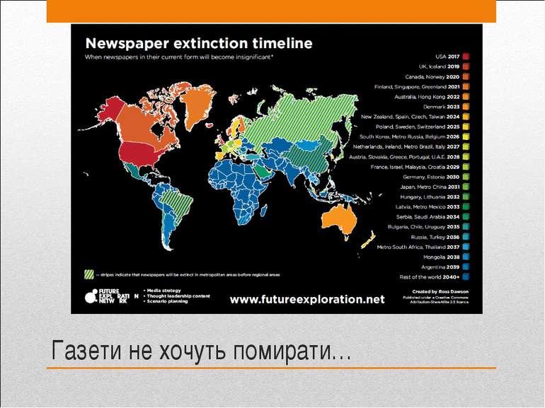 Газети не хочуть помирати…
