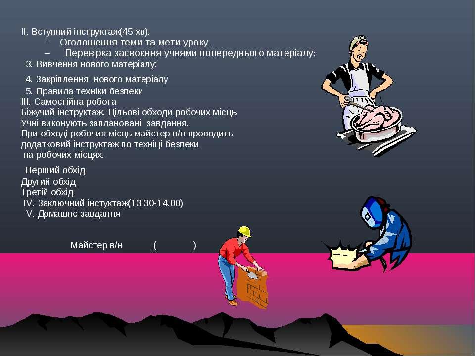 ІІ. Вступний інструктаж(45 хв). Оголошення теми та мети уроку. Перевірка засв...