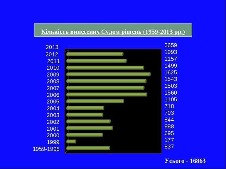 2013 2012 2011 2010 2009 2008 2007 2006 2005 2004 2003 2002 2001 2000 1999 19...