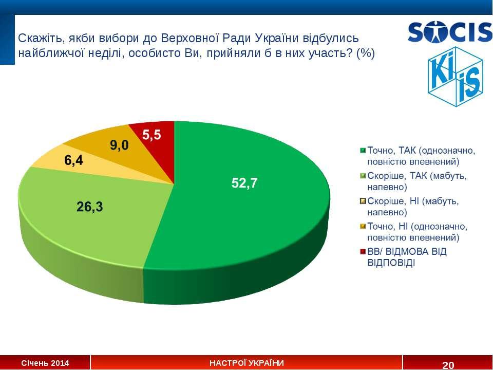 * Скажіть, якби вибори до Верховної Ради України відбулись найближчої неділі,...
