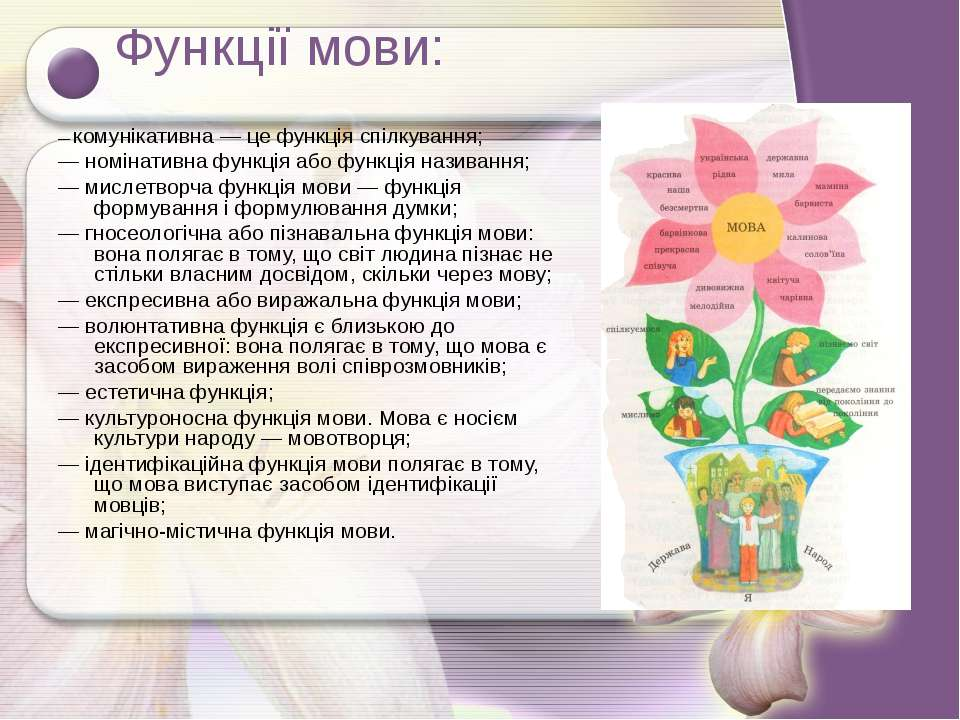 Функції мови: — комунікативна — це функція спілкування; — номінативна функція...