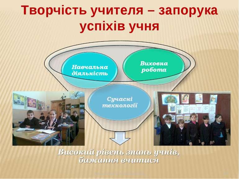 * Руцька Ксенія Олександрівна Творчість учителя – запорука успіхів учня Банни...