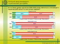 Як на Вашу думку протягом 2008-2009 років змінилося становище в Чернігівській...