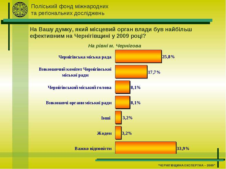 На Вашу думку, який місцевий орган влади був найбільш ефективним на Чернігівщ...