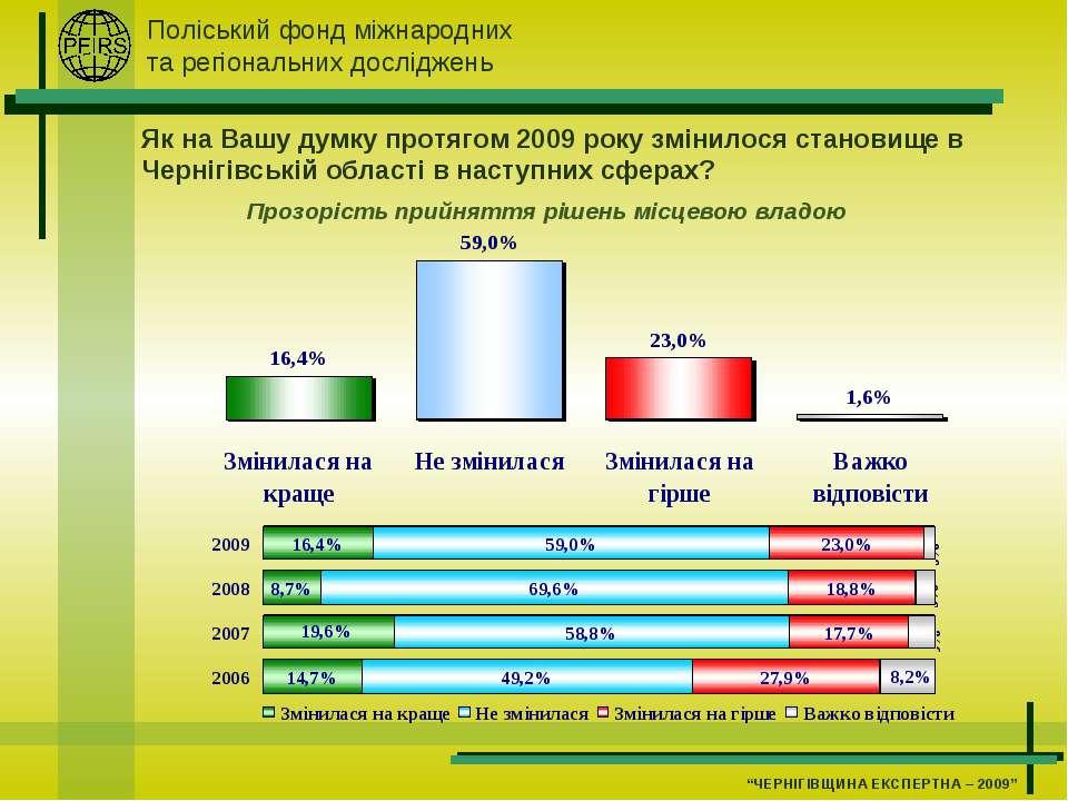 Як на Вашу думку протягом 2009 року змінилося становище в Чернігівській облас...