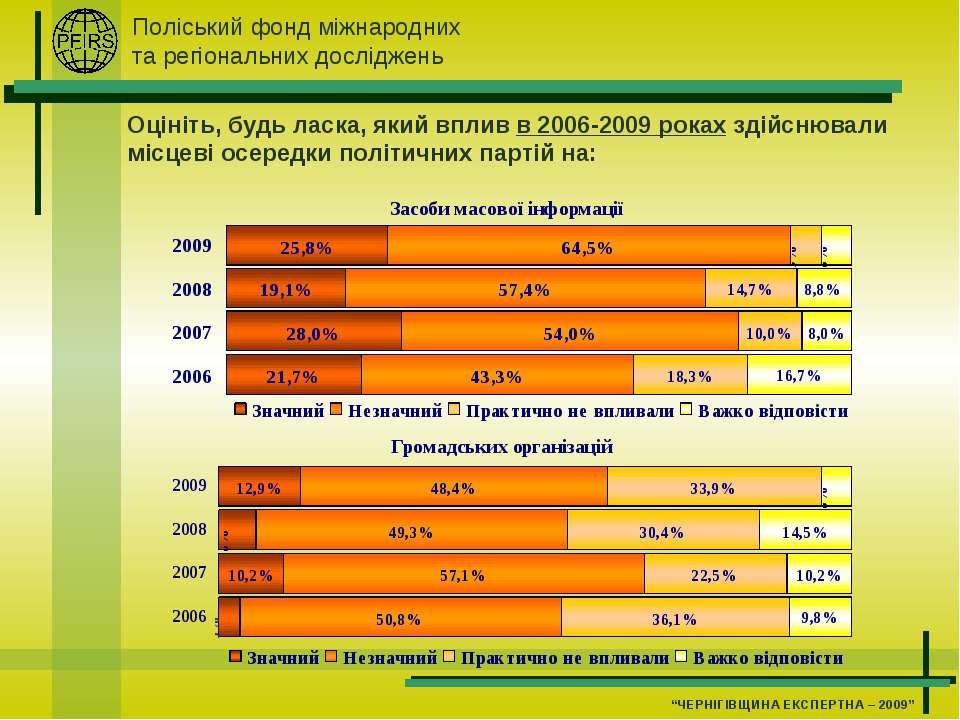 Оцініть, будь ласка, який вплив в 2006-2009 роках здійснювали місцеві осередк...