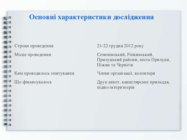 Основні характеристики дослідження Строки проведення 21-22 грудня 2012 року М...