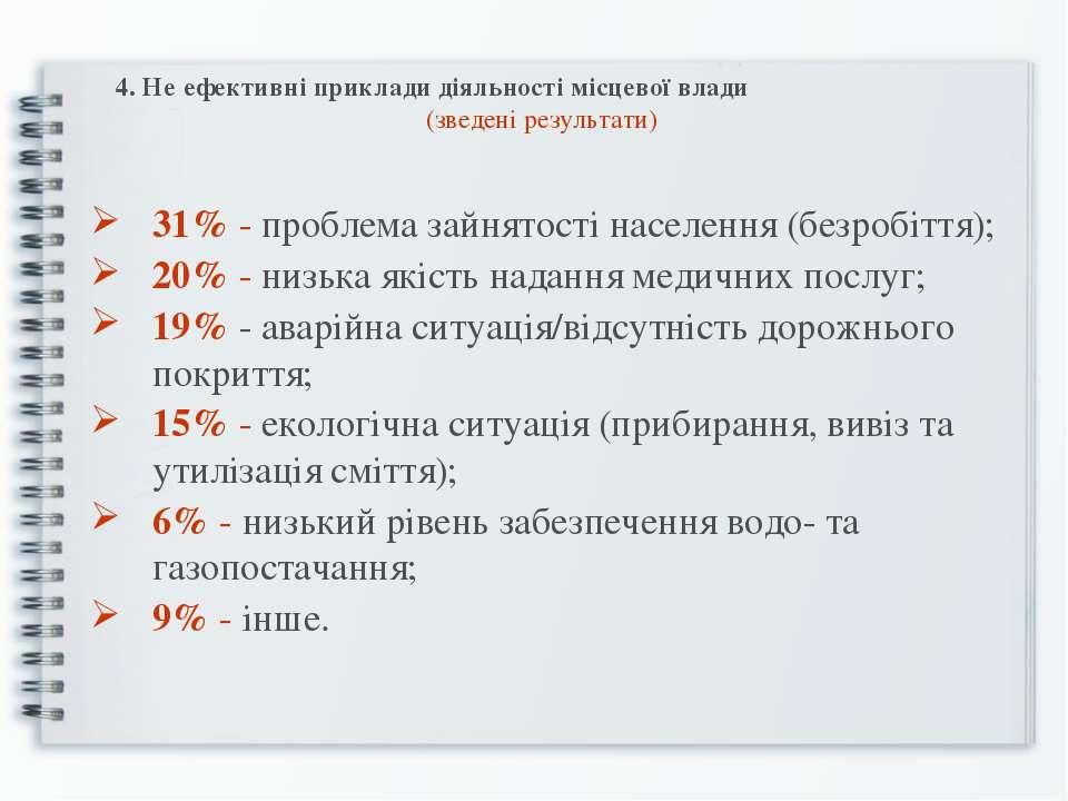 4. Не ефективні приклади діяльності місцевої влади (зведені результати) 31% -...