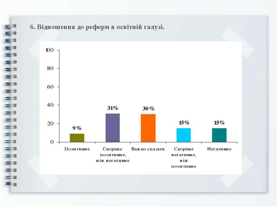 6. Відношення до реформ в освітній галузі.