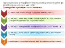 Під час оцінювання орфографічної й пунктуаційної нормативності роботи дві нег...
