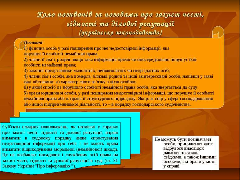 Коло позивачів за позовами про захист честі, гідності та ділової репутації (у...