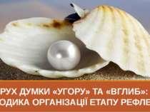 РУХ ДУМКИ «УГОРУ» ТА «ВГЛИБ»: МЕТОДИКА ОРГАНІЗАЦІЇ ЕТАПУ РЕФЛЕКСІЇ
