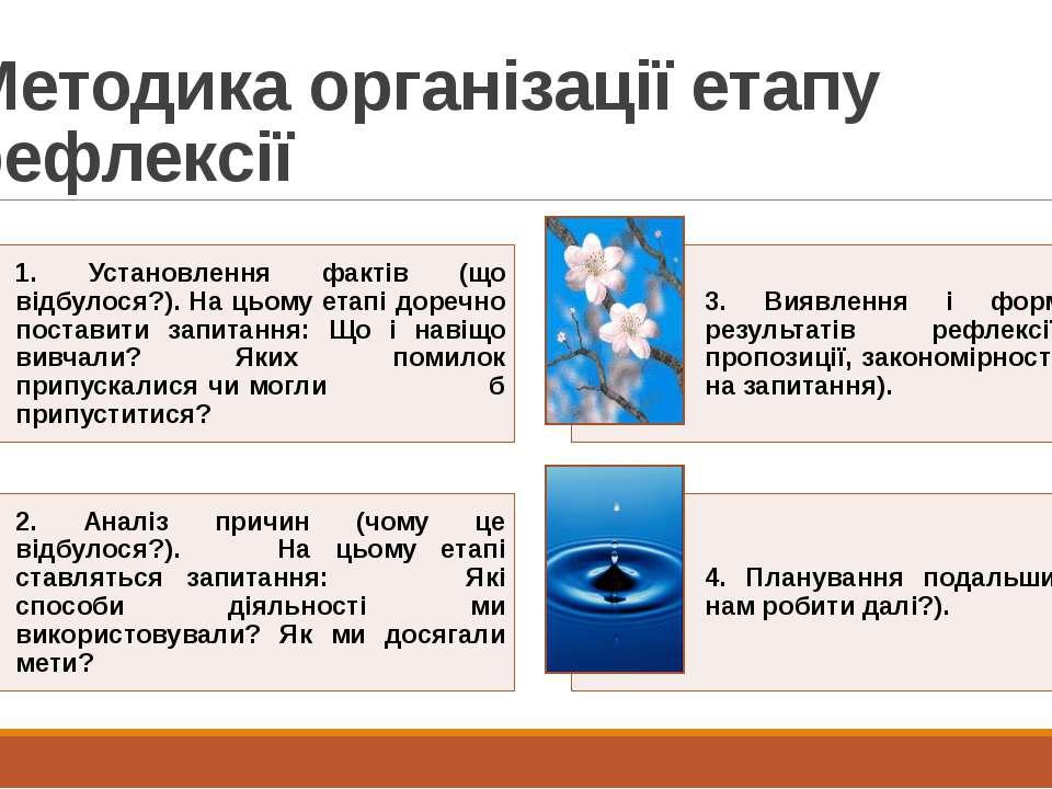 Методика організації етапу рефлексії