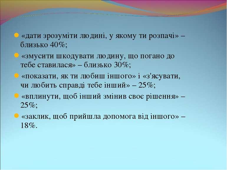 «дати зрозуміти людині, у якому ти розпачі» – близько 40%; «змусити шкодувати...