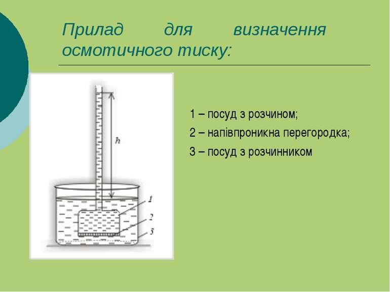 Прилад для визначення осмотичного тиску: 1 – посуд з розчином; 2 – напівпрони...