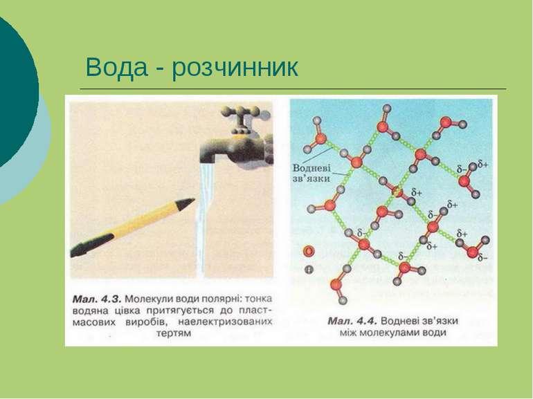 Вода - розчинник