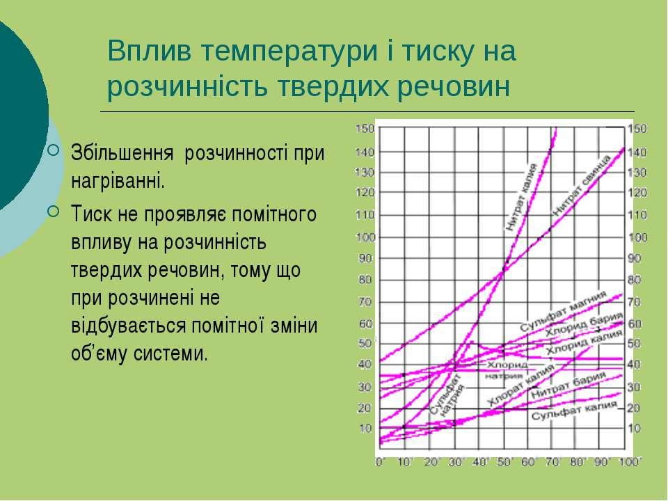 Вплив температури і тиску на розчинність твердих речовин Збільшення розчиннос...