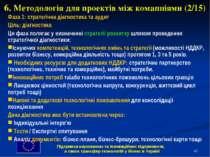 * 6. Методологія для проектів між комапніями (2/15) Фаза 1: стратегічна діагн...