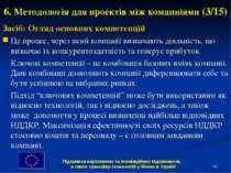 * 6. Методологія для проектів між комапніями (3/15) Засіб: Огляд основних ком...