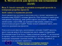 * 6. Методологія для проектів між комапніями (11/15) Фаза 3: Аналіз сценаріїв...