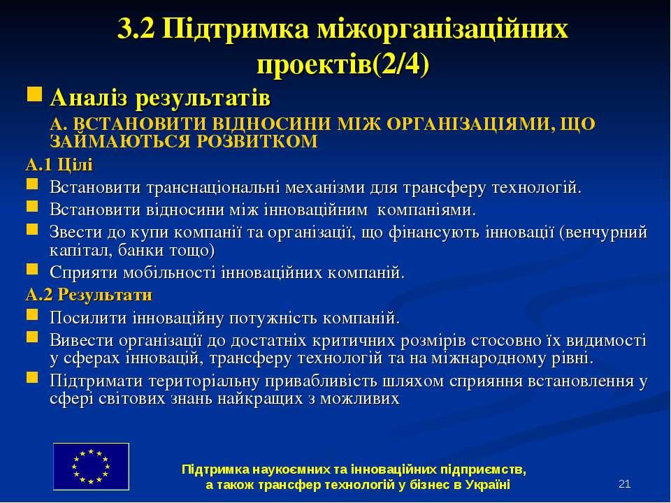 * 3.2 Підтримка міжорганізаційних проектів(2/4) Аналіз результатів A. ВСТАНОВ...