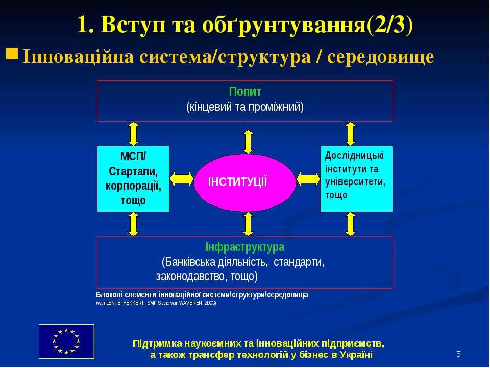 * 1. Вступ та обґрунтування(2/3) Інноваційна система/структура / середовище П...