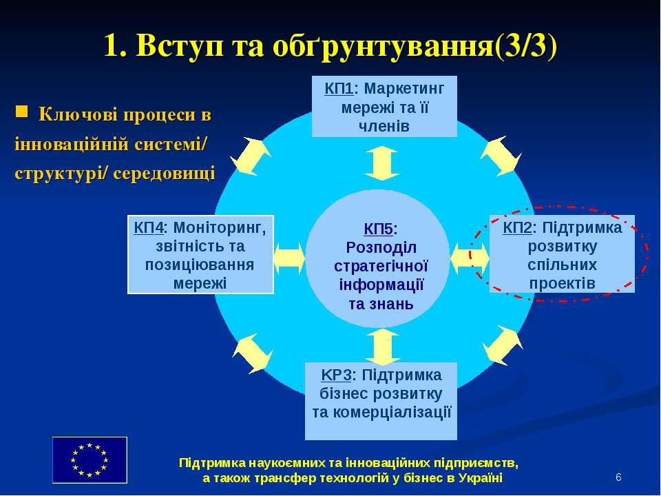 * 1. Вступ та обґрунтування(3/3) Ключові процеси в інноваційній системі/ стру...