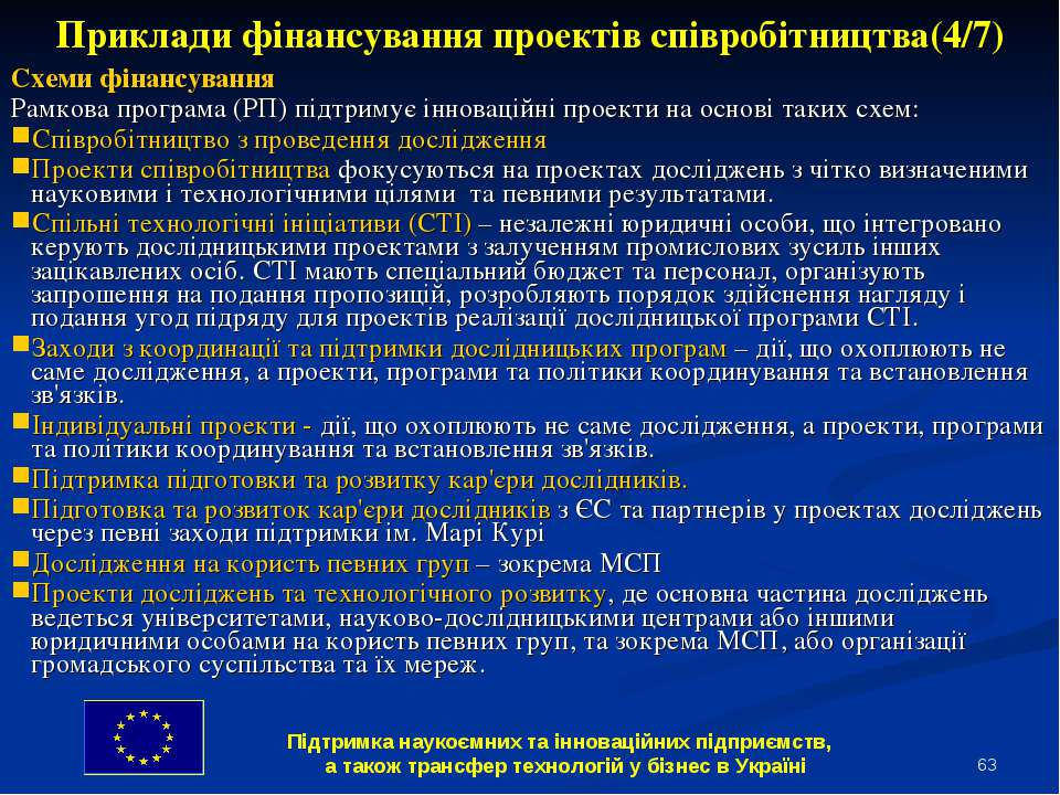 * Приклади фінансування проектів співробітництва(4/7) Схеми фінансування Рамк...