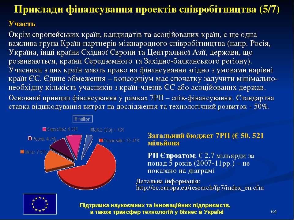 * Приклади фінансування проектів співробітництва (5/7) Участь Окрім європейсь...