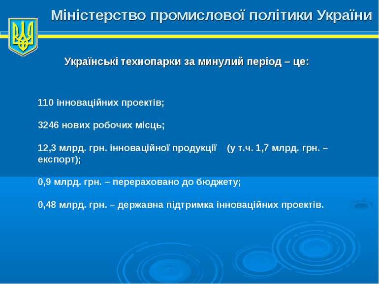 Міністерство промислової політики України Українські технопарки за минулий пе...