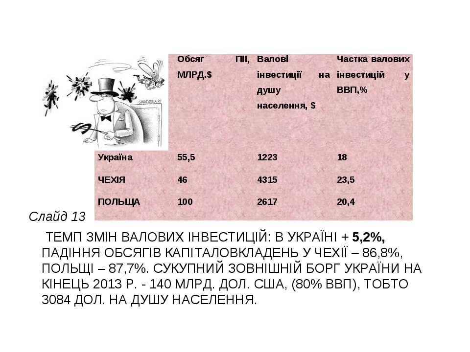 ТЕМП ЗМІН ВАЛОВИХ ІНВЕСТИЦІЙ: В УКРАЇНІ + 5,2%, ПАДІННЯ ОБСЯГІВ КАПІТАЛОВКЛАД...