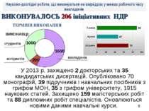 * ВИКОНУВАЛОСЬ 206 ініціативних НДР Науково-дослідні роботи, що виконуються н...