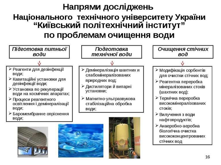 """* * Напрями досліджень Національного технічного університету України """"Київськ..."""