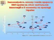 Закономірність впливу темпів приросту ВВП країни на обсяг капітальних інвести...
