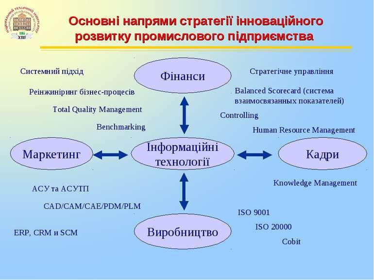 Основні напрями стратегії інноваційного розвитку промислового підприємства Ма...