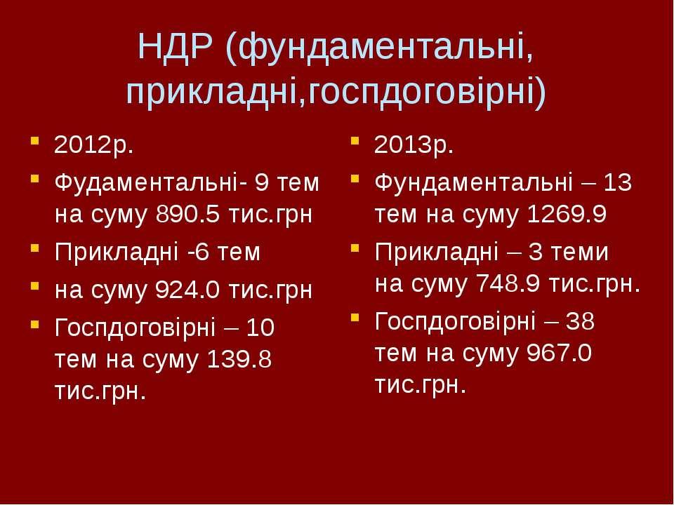 НДР (фундаментальні, прикладні,госпдоговірні) 2012р. Фудаментальні- 9 тем на ...