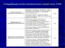 Специфікація логіко-математичних секцій тесту ТЗНК