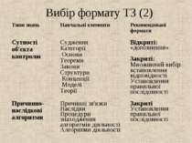 Вибір формату ТЗ (2) Типи знань Навчальні елементи Рекомендовані формати Сутн...
