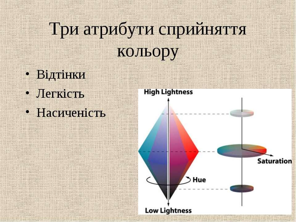 Три атрибути сприйняття кольору Відтінки Легкість Насиченість