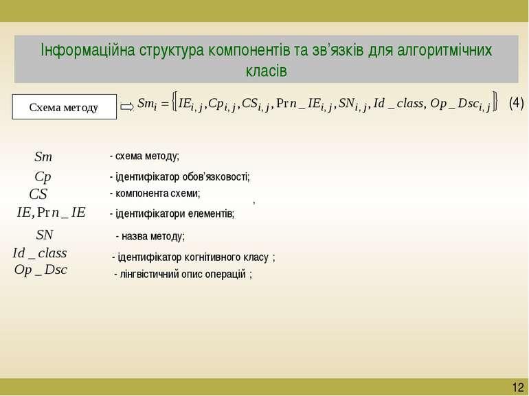 Інформаційна структура компонентів та зв'язків для алгоритмічних класів (4) ,...
