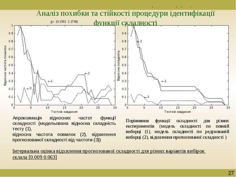 По материалам конференции ETOP-2003 По материалам конференции ETOP-2003 Аналі...
