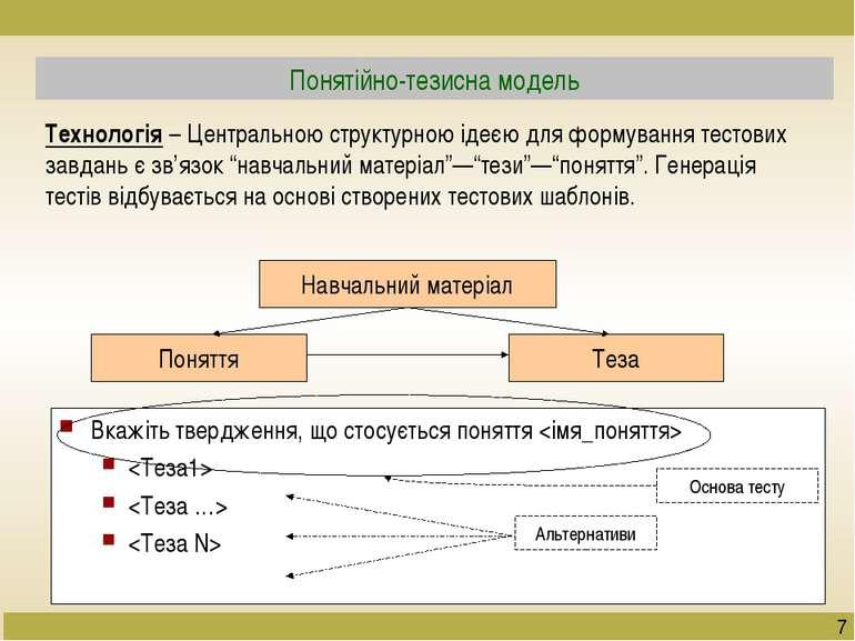 Вкажіть твердження, що стосується поняття Понятійно-тезисна модель Технологія...