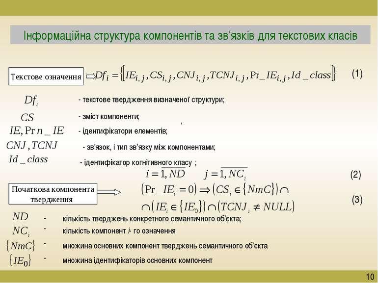 Інформаційна структура компонентів та зв'язків для текстових класів (1) (2) (...