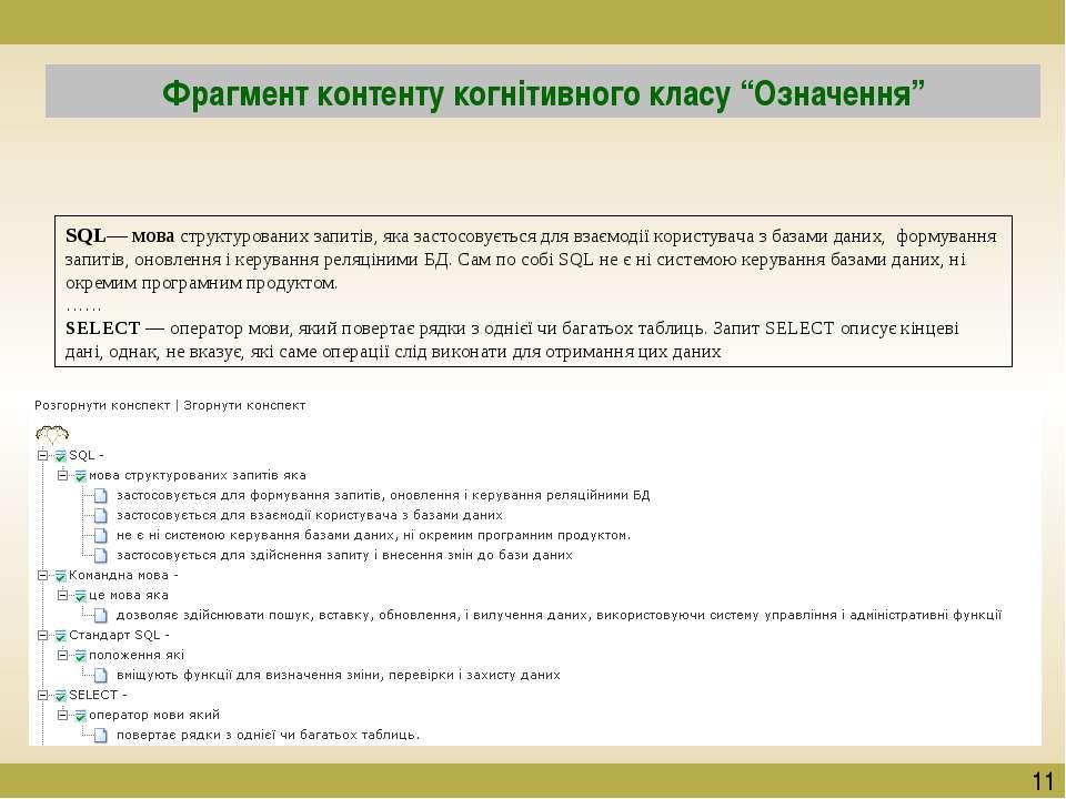 """Фрагмент контенту когнітивного класу """"Означення"""" SQL— мова структурованих зап..."""