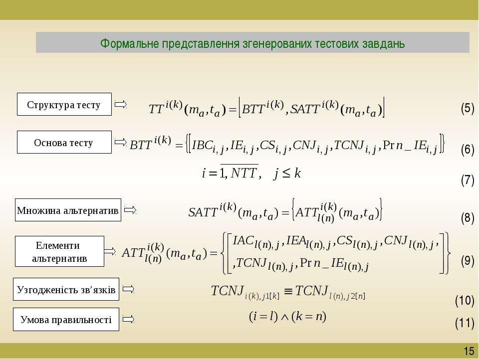 Формальне представлення згенерованих тестових завдань (8) (9) (10) Множина ал...