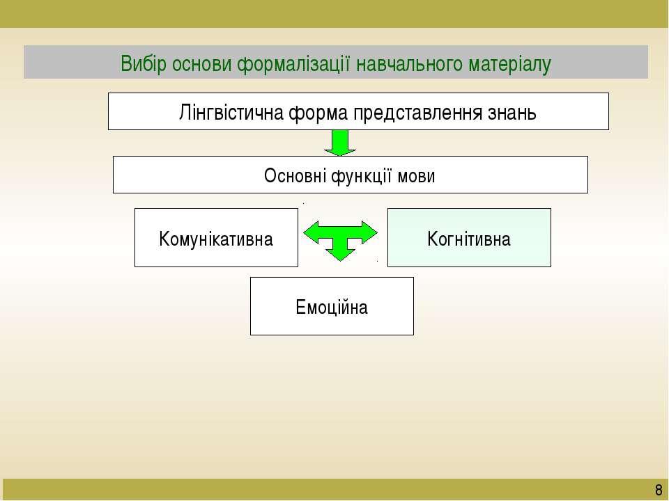 Основні функції мови Комунікативна Когнітивна Емоційна 8 Вибір основи формалі...
